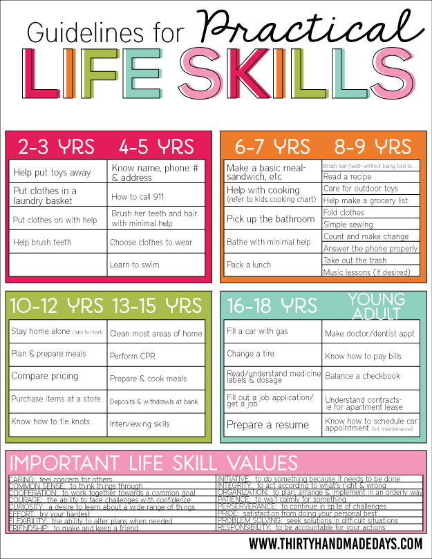 free printable life skills worksheets for young adults